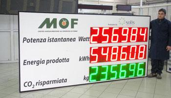 Display per impianti fotovoltaici