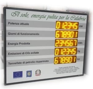 led Display monitoraggio per impianti fotovoltaici