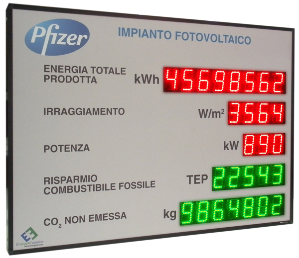 Display-led-monitoraggio-fotovoltaico
