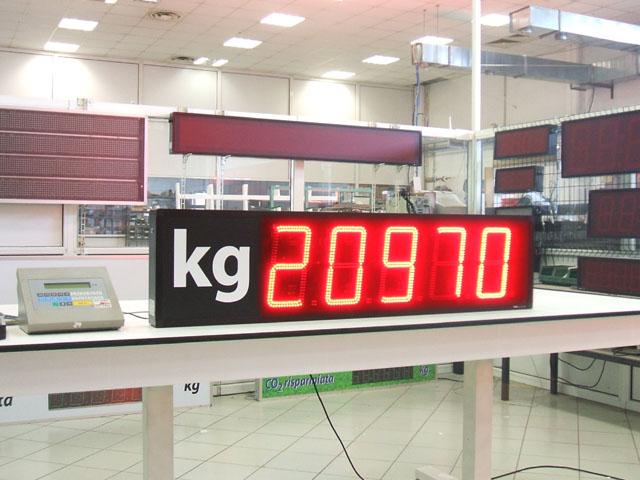 Display numerico a led interfaccia analogica 4-20 mA