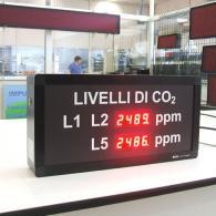 Visualizzatore luminoso visualizzazione CO2 per PLC e PC