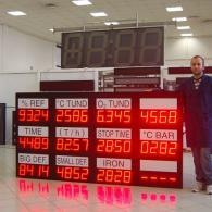 Display a led monitoraggio dati produzione interfaccia modbus RS485