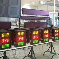 takt time display board