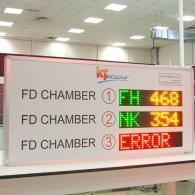 Display efficienza produzione, Takt Time, protocollo modbus TCP-IP