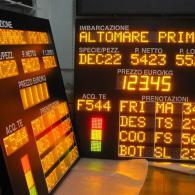 Display Andon-X mercato telematico pesce
