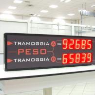Display led per controllo attività produzione interfaccia modbus RTU slave