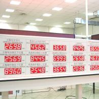 Display per monitoraggio dati produzione interfaccia BCD