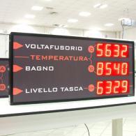 Pannello led per dati produzione industriale. Produzione Italiana