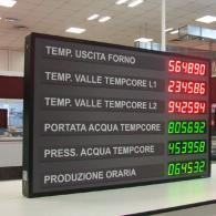Tabellone gigante industriale per dati produzione temperatura e portata profinet