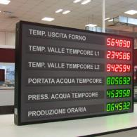 Large LED display taktime PLC Siemens