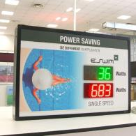 Pannello personalizzato con dati consumo per attività commerciali