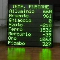 Display a led verde interfaccia profibus temperatura di fusione elementi