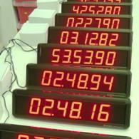 Pannelli numerici a led con ingresso contatti N/A