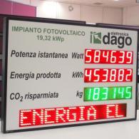 Tabellone a led per monitoraggio impianto fotovoltaico