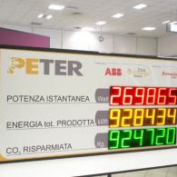 Display sinottico profibus