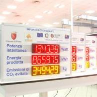 Totalizzatore dati di produzione sistema solare e fotovoltaico