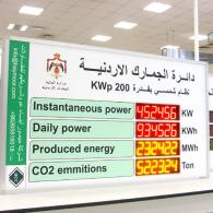 Power-Display which helps reducing the CO2 issued in the atmosphere with 4 lines