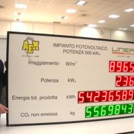 display a led per impianto fotovoltaico