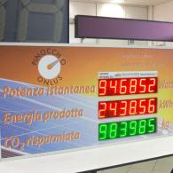 Tabellone sinottico per produzione energia da fotovoltaico