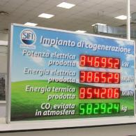 led display for energy of cogeneration plant