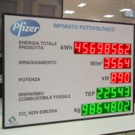 Display a led per collegamento a datalogger Solar-Log