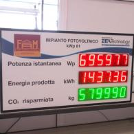 Led display gigante per energia prodotta