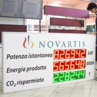 Pannello sinottico PWD15-200C3 per monitoraggio dell'energia da fotovoltaico
