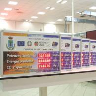 Display a led RS485 per monitoraggio dell'energia solare