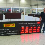 Display Pirelli con serigrafia personalizzata per incidenti su lavoro