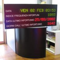 LED Health And Safety displays