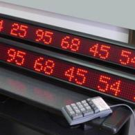 Panel meters led Displays