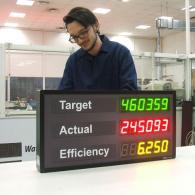 Display per monitoraggio pezzi prodotti, target-efficienza interfaccia BCD