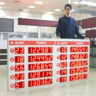 Andon-X scoreboard AND-V10-C20 KART. Produzione Italiana
