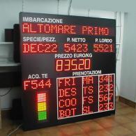 Display Mercato Ittico telematico di Cabras