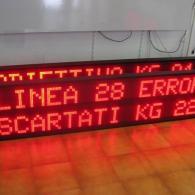 Tabellone LED rosso linea di produzione pezzi scartati PLC 8 bit