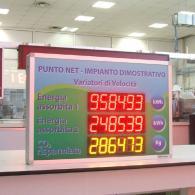 Pannello led TD7-C3-6 energia e risparmio. Produzione Italia