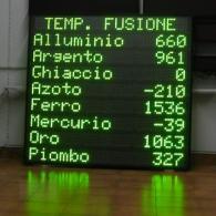 Display a led verde interfaccia profibus temperatura di fusione elementi