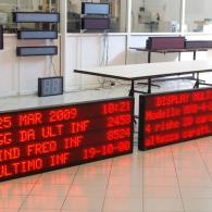 LED display gigante protocollo profibus industriale infortuni