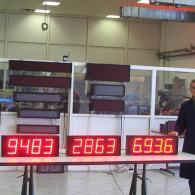 Display led numerici interfaccia analogica 4-20mA e 0-10V