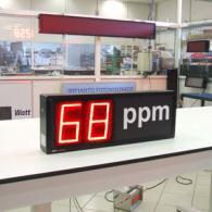 led Display interfaccia analogica in tensione 0-10V e corrente 4-20mA