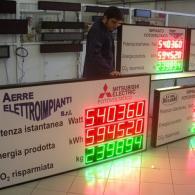 Display sinottico per monitoraggio impianti fotovoltaici. Produzione Italia