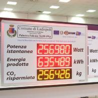 Monitor a impulsi per controllo energie rinnovabili. Produzione Italia