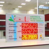 Display a led per monitoraggio impianti fotovoltaici
