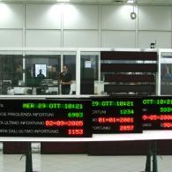 Display a led profibus per linee di produzione industriale