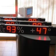 Display a led per visualizzazione temperatura e umidità da PLC o PC